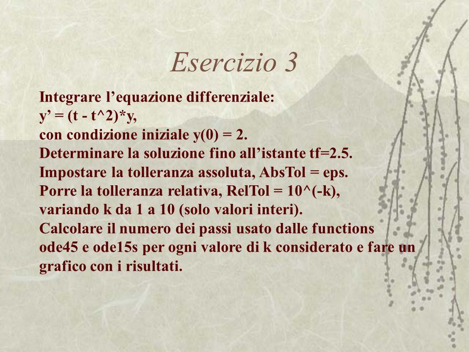 Esercizio 3 Integrare lequazione differenziale: y = (t - t^2)*y, con condizione iniziale y(0) = 2. Determinare la soluzione fino allistante tf=2.5. Im