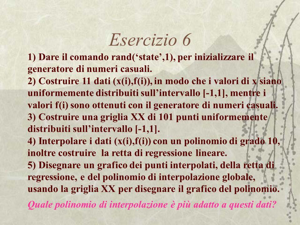 Esercizio 6 1) Dare il comando rand(state,1), per inizializzare il generatore di numeri casuali. 2) Costruire 11 dati (x(i),f(i)), in modo che i valor