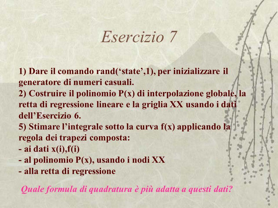 Esercizio 7 1) Dare il comando rand(state,1), per inizializzare il generatore di numeri casuali. 2) Costruire il polinomio P(x) di interpolazione glob