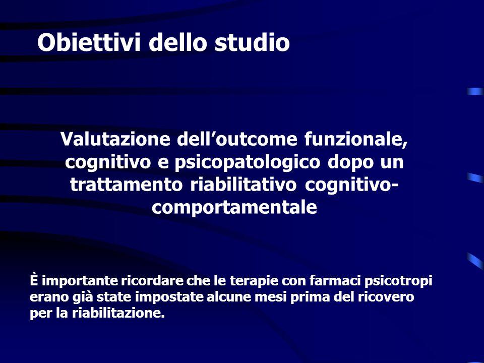 Obiettivi dello studio Valutazione delloutcome funzionale, cognitivo e psicopatologico dopo un trattamento riabilitativo cognitivo- comportamentale È