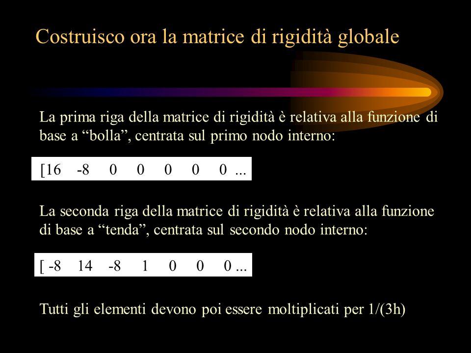 Costruisco ora la matrice di rigidità globale La prima riga della matrice di rigidità è relativa alla funzione di base a bolla, centrata sul primo nod