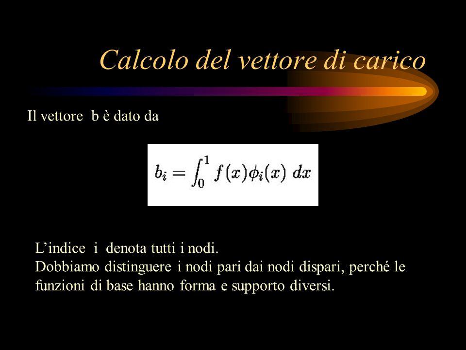 Calcolo del vettore di carico Il vettore b è dato da Lindice i denota tutti i nodi. Dobbiamo distinguere i nodi pari dai nodi dispari, perché le funzi