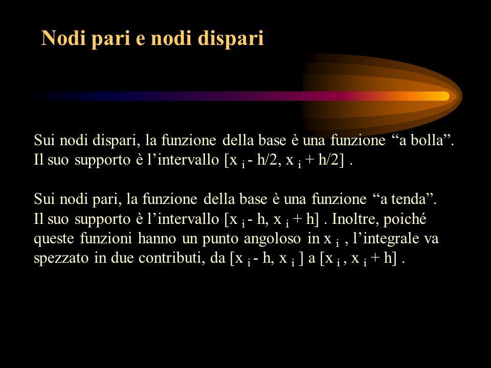 Nodi pari e nodi dispari Sui nodi dispari, la funzione della base è una funzione a bolla. Il suo supporto è lintervallo [x i - h/2, x i + h/2]. Sui no