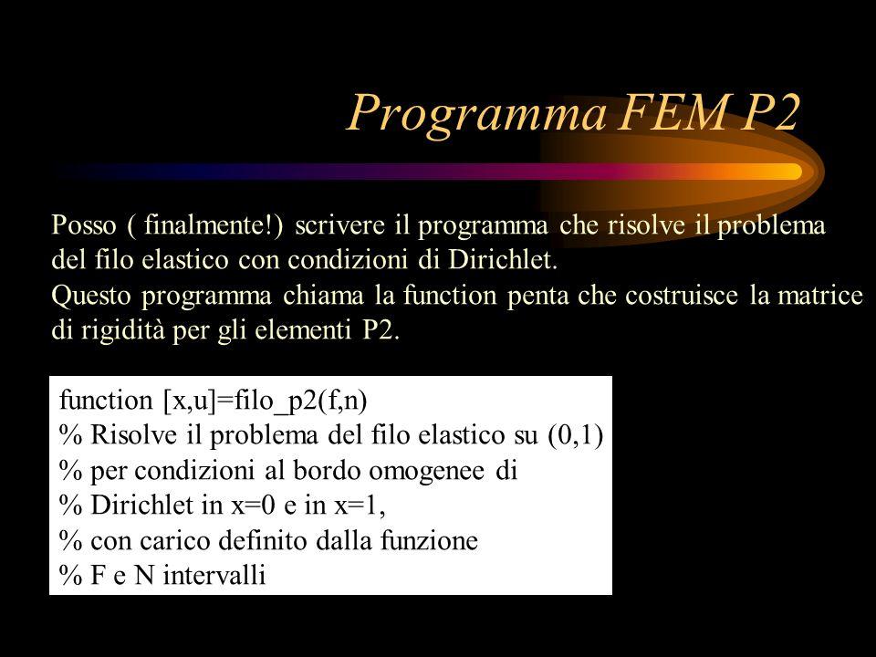 Programma FEM P2 Posso ( finalmente!) scrivere il programma che risolve il problema del filo elastico con condizioni di Dirichlet. Questo programma ch