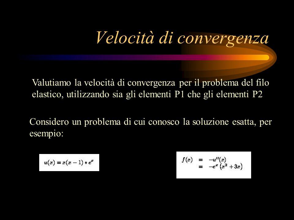 Velocità di convergenza Valutiamo la velocità di convergenza per il problema del filo elastico, utilizzando sia gli elementi P1 che gli elementi P2 Co