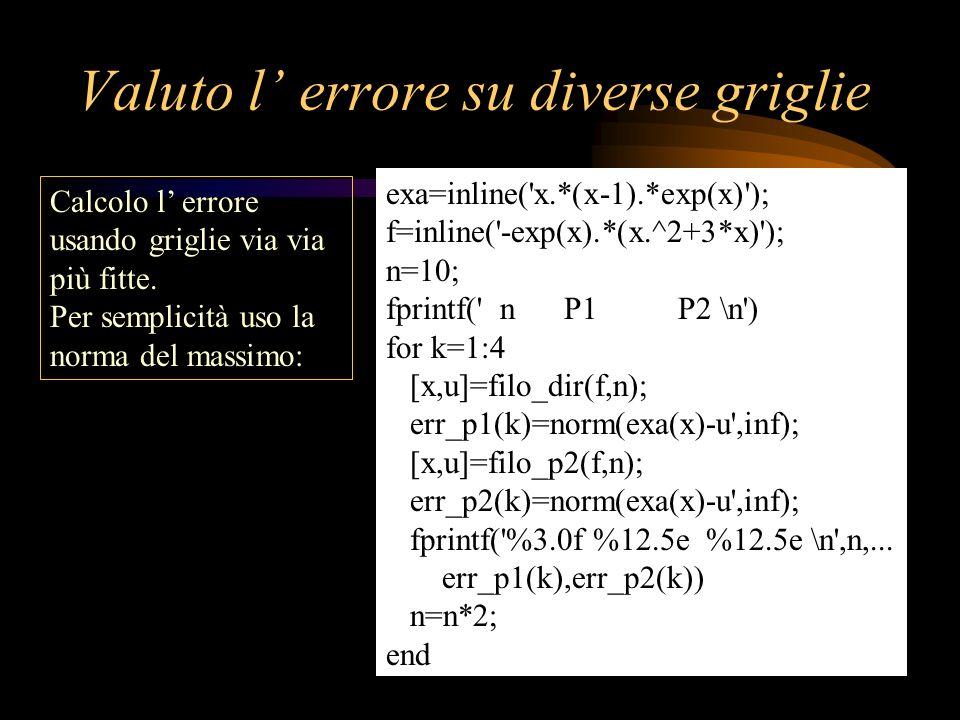 Valuto l errore su diverse griglie exa=inline('x.*(x-1).*exp(x)'); f=inline('-exp(x).*(x.^2+3*x)'); n=10; fprintf(' n P1 P2 \n') for k=1:4 [x,u]=filo_