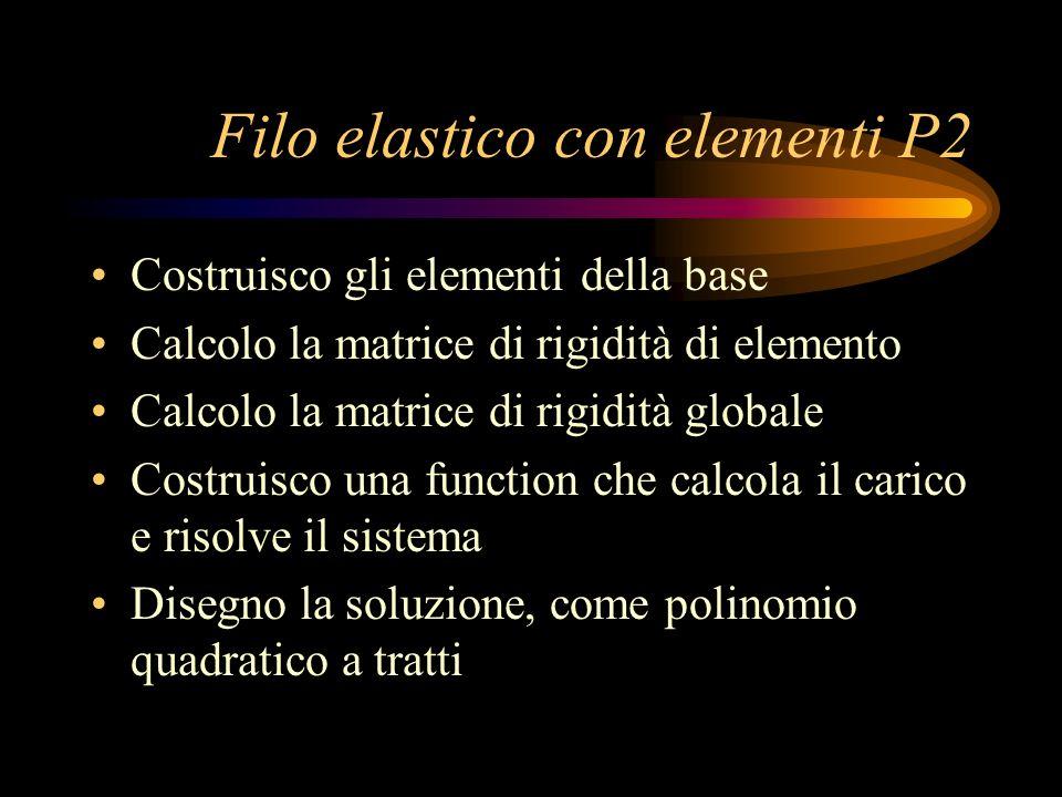 Filo elastico con elementi P2 Costruisco gli elementi della base Calcolo la matrice di rigidità di elemento Calcolo la matrice di rigidità globale Cos