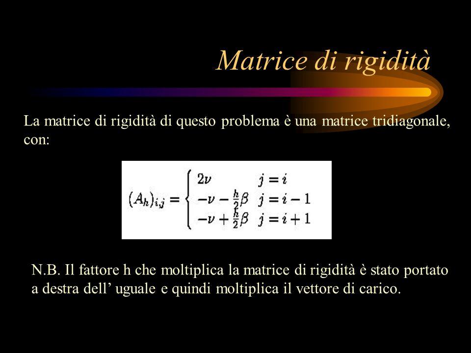 Matrice di rigidità La matrice di rigidità di questo problema è una matrice tridiagonale, con: N.B. Il fattore h che moltiplica la matrice di rigidità