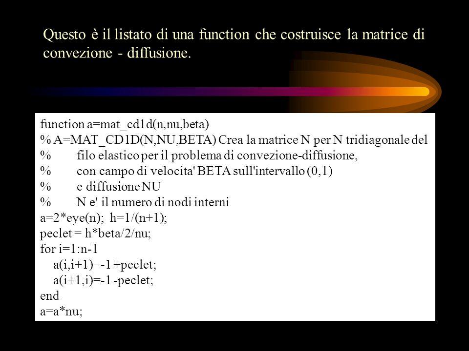 Questo è il listato di una function che costruisce la matrice di convezione - diffusione. function a=mat_cd1d(n,nu,beta) % A=MAT_CD1D(N,NU,BETA) Crea