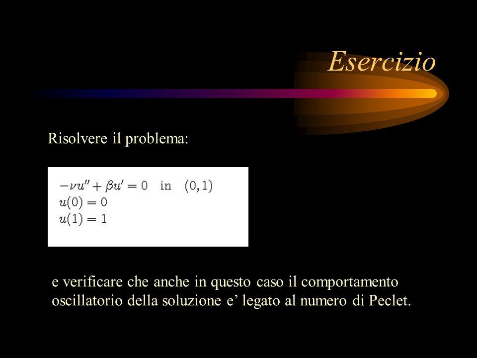 Esercizio Risolvere il problema: e verificare che anche in questo caso il comportamento oscillatorio della soluzione e legato al numero di Peclet.
