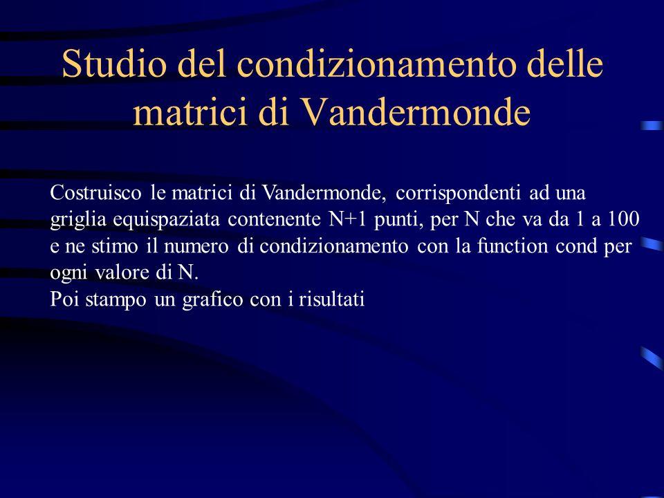 Studio del condizionamento delle matrici di Vandermonde Costruisco le matrici di Vandermonde, corrispondenti ad una griglia equispaziata contenente N+