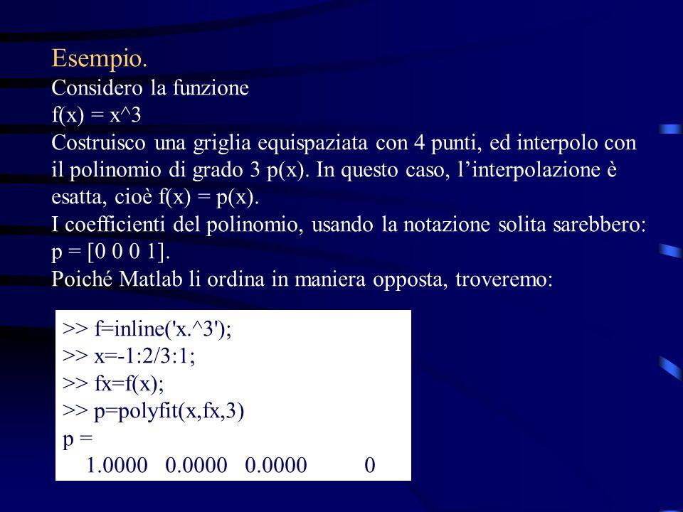 Esempio. Considero la funzione f(x) = x^3 Costruisco una griglia equispaziata con 4 punti, ed interpolo con il polinomio di grado 3 p(x). In questo ca