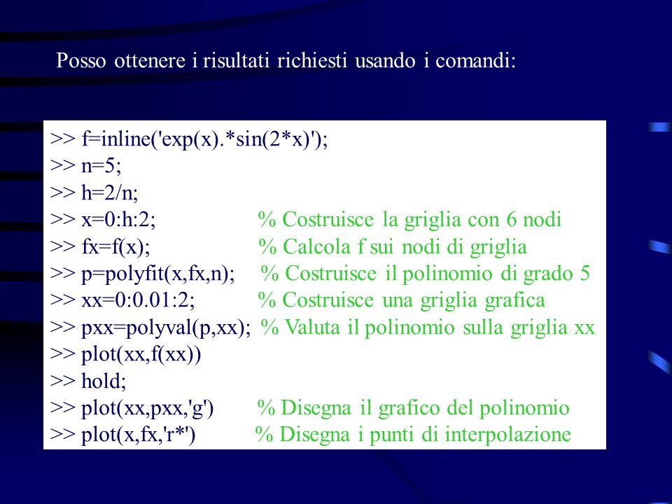 Posso ottenere i risultati richiesti usando i comandi: >> f=inline('exp(x).*sin(2*x)'); >> n=5; >> h=2/n; >> x=0:h:2; % Costruisce la griglia con 6 no