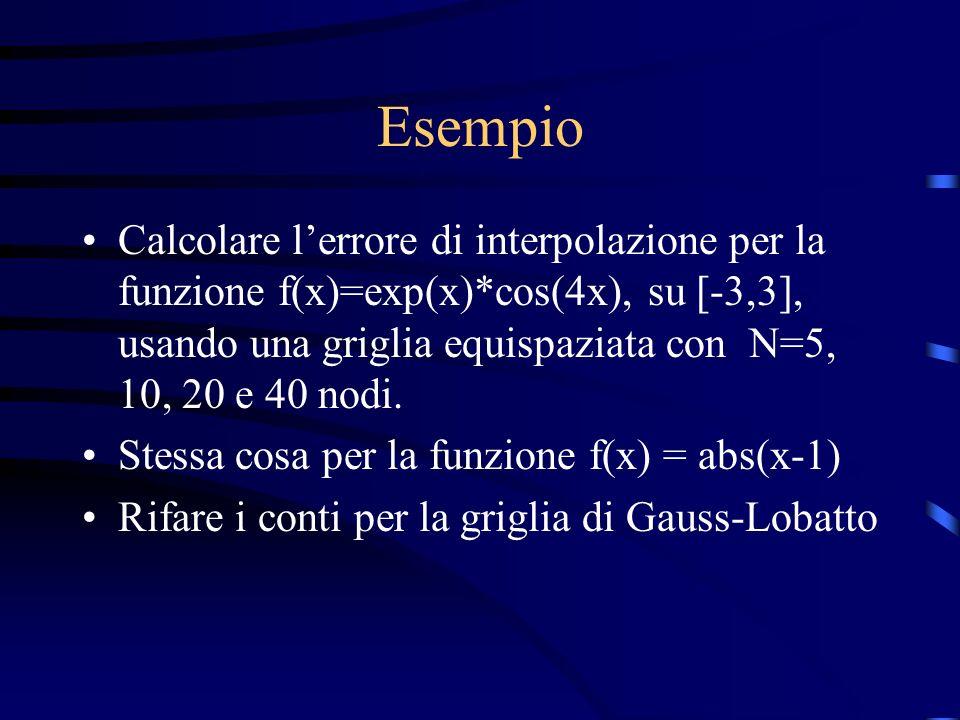Esempio Calcolare lerrore di interpolazione per la funzione f(x)=exp(x)*cos(4x), su [-3,3], usando una griglia equispaziata con N=5, 10, 20 e 40 nodi.