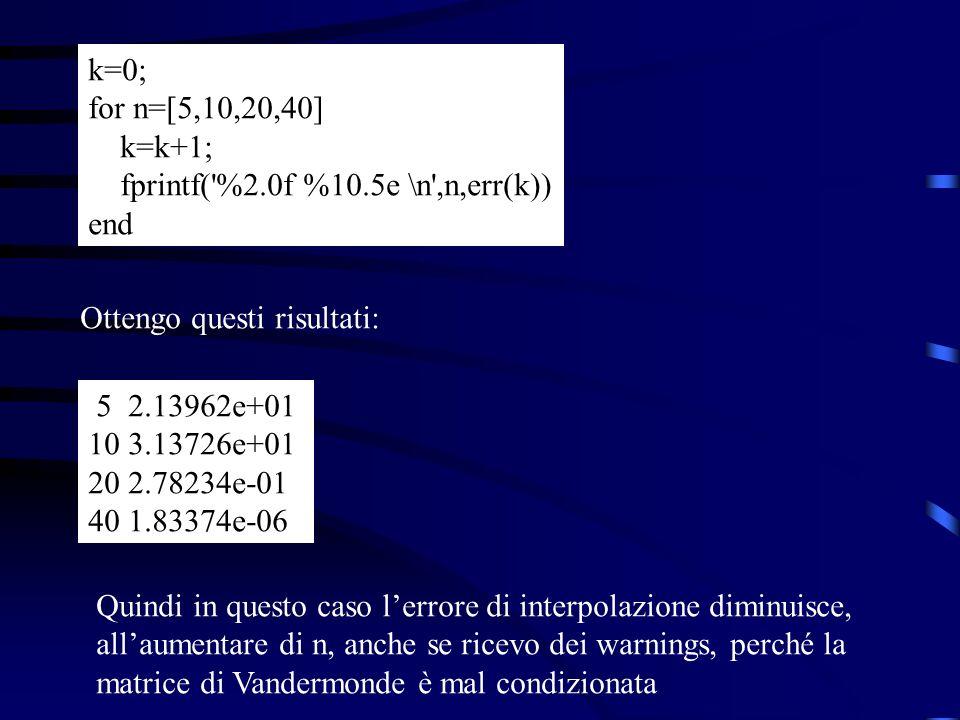 k=0; for n=[5,10,20,40] k=k+1; fprintf('%2.0f %10.5e \n',n,err(k)) end Ottengo questi risultati: 5 2.13962e+01 10 3.13726e+01 20 2.78234e-01 40 1.8337