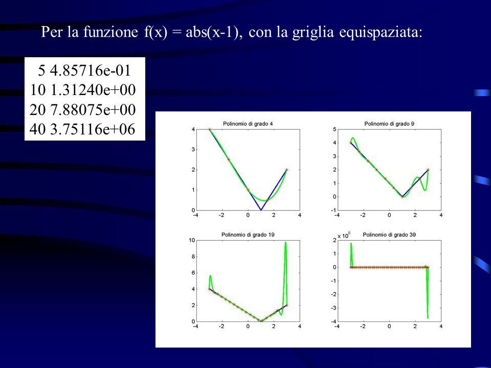 5 4.85716e-01 10 1.31240e+00 20 7.88075e+00 40 3.75116e+06 Per la funzione f(x) = abs(x-1), con la griglia equispaziata: