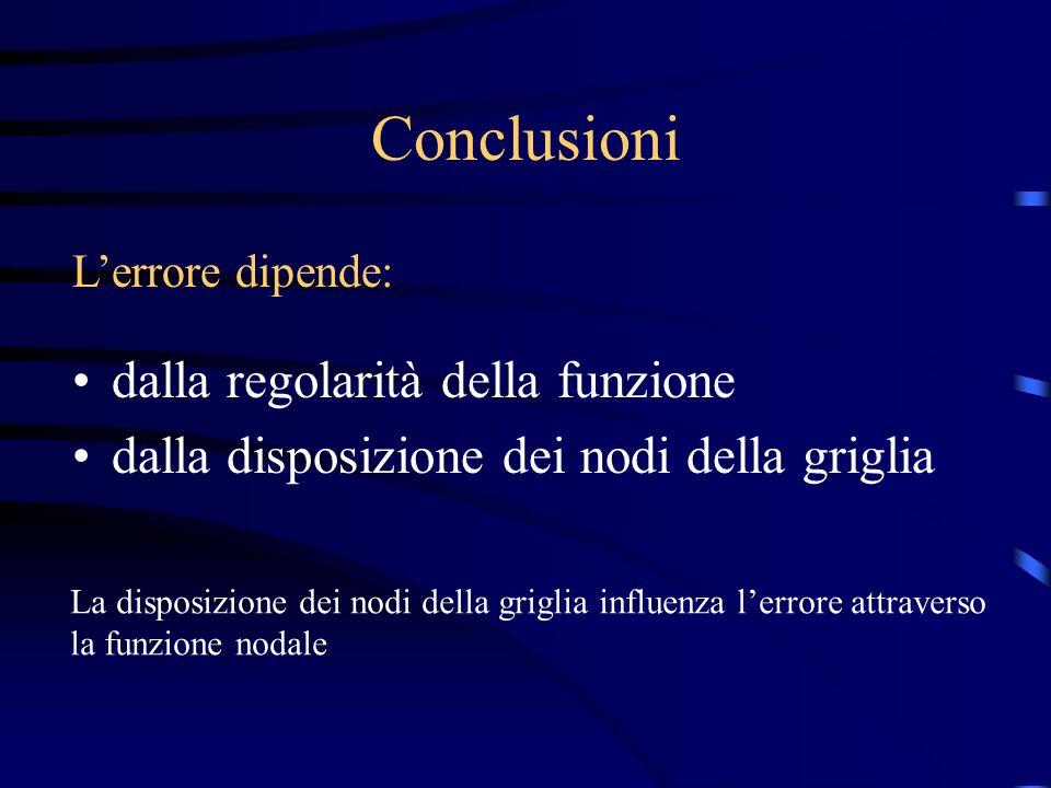 Conclusioni dalla regolarità della funzione dalla disposizione dei nodi della griglia Lerrore dipende: La disposizione dei nodi della griglia influenz
