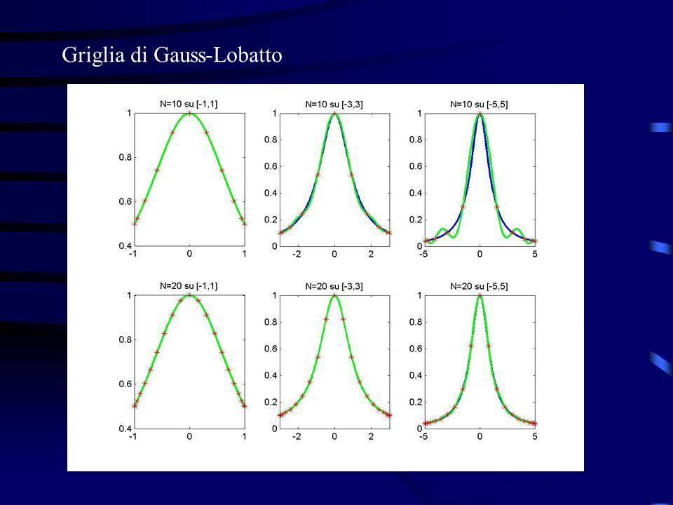 Griglia di Gauss-Lobatto