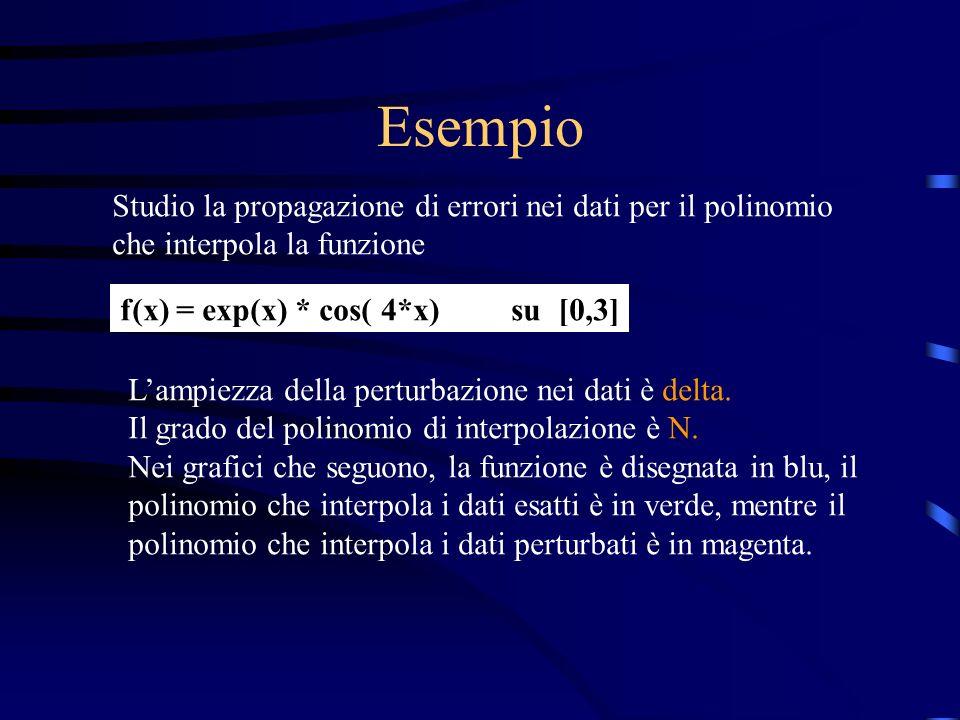 Esempio Studio la propagazione di errori nei dati per il polinomio che interpola la funzione f(x) = exp(x) * cos( 4*x) su [0,3] Lampiezza della pertur