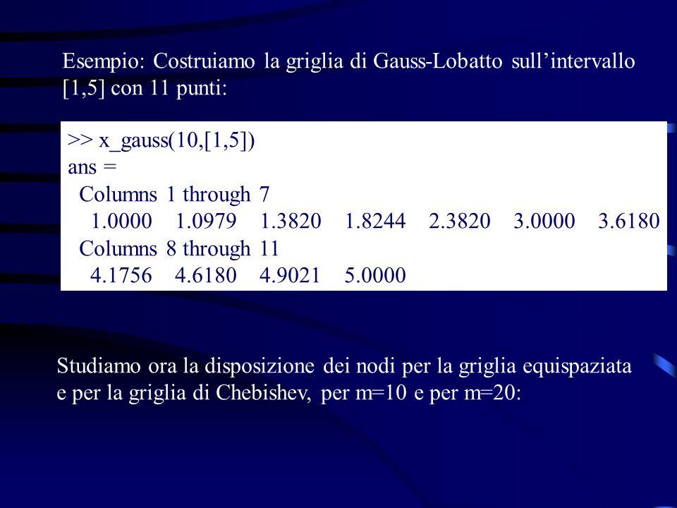 Esempio: Costruiamo la griglia di Gauss-Lobatto sullintervallo [1,5] con 11 punti: >> x_gauss(10,[1,5]) ans = Columns 1 through 7 1.0000 1.0979 1.3820