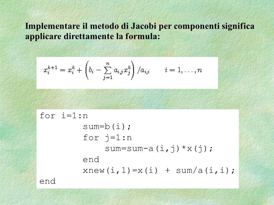 Implementare il metodo di Jacobi per componenti significa applicare direttamente la formula: for i=1:n sum=b(i); for j=1:n sum=sum-a(i,j)*x(j); end xnew(i,1)=x(i) + sum/a(i,i); end