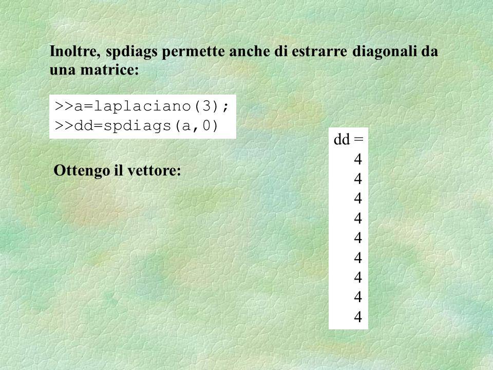 Inoltre, spdiags permette anche di estrarre diagonali da una matrice: >>a=laplaciano(3); >>dd=spdiags(a,0) dd = 4 Ottengo il vettore: