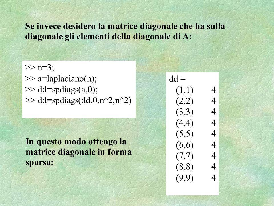 Se invece desidero la matrice diagonale che ha sulla diagonale gli elementi della diagonale di A: >> n=3; >> a=laplaciano(n); >> dd=spdiags(a,0); >> dd=spdiags(dd,0,n^2,n^2) dd = (1,1) 4 (2,2) 4 (3,3) 4 (4,4) 4 (5,5) 4 (6,6) 4 (7,7) 4 (8,8) 4 (9,9) 4 In questo modo ottengo la matrice diagonale in forma sparsa: