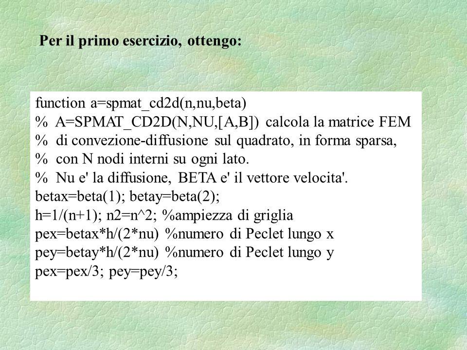 Per il primo esercizio, ottengo: function a=spmat_cd2d(n,nu,beta) % A=SPMAT_CD2D(N,NU,[A,B]) calcola la matrice FEM % di convezione-diffusione sul quadrato, in forma sparsa, % con N nodi interni su ogni lato.