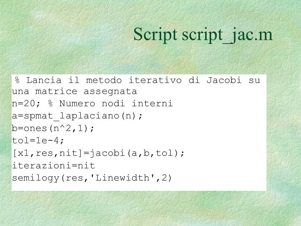 Script script_jac.m % Lancia il metodo iterativo di Jacobi su una matrice assegnata n=20; % Numero nodi interni a=spmat_laplaciano(n); b=ones(n^2,1); tol=1e-4; [x1,res,nit]=jacobi(a,b,tol); iterazioni=nit semilogy(res, Linewidth ,2)