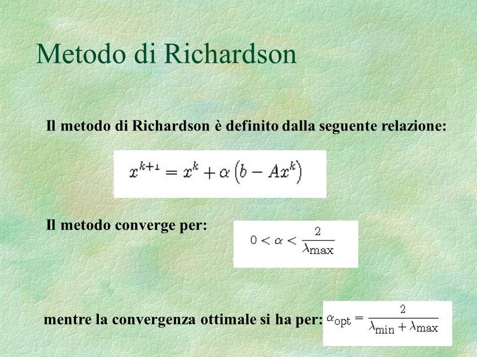 Metodo di Richardson Il metodo di Richardson è definito dalla seguente relazione: Il metodo converge per: mentre la convergenza ottimale si ha per: