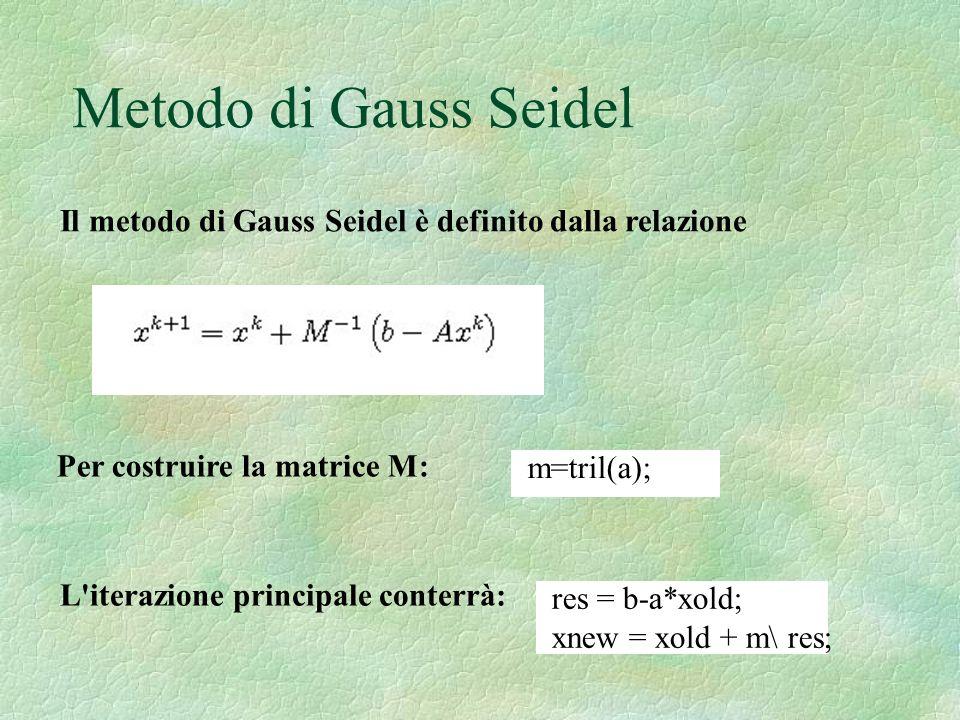 Metodo di Gauss Seidel Il metodo di Gauss Seidel è definito dalla relazione m=tril(a); Per costruire la matrice M: res = b-a*xold; xnew = xold + m\ res; L iterazione principale conterrà: