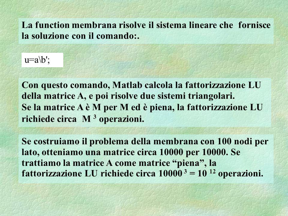 La function membrana risolve il sistema lineare che fornisce la soluzione con il comando:. u=a\b'; Con questo comando, Matlab calcola la fattorizzazio