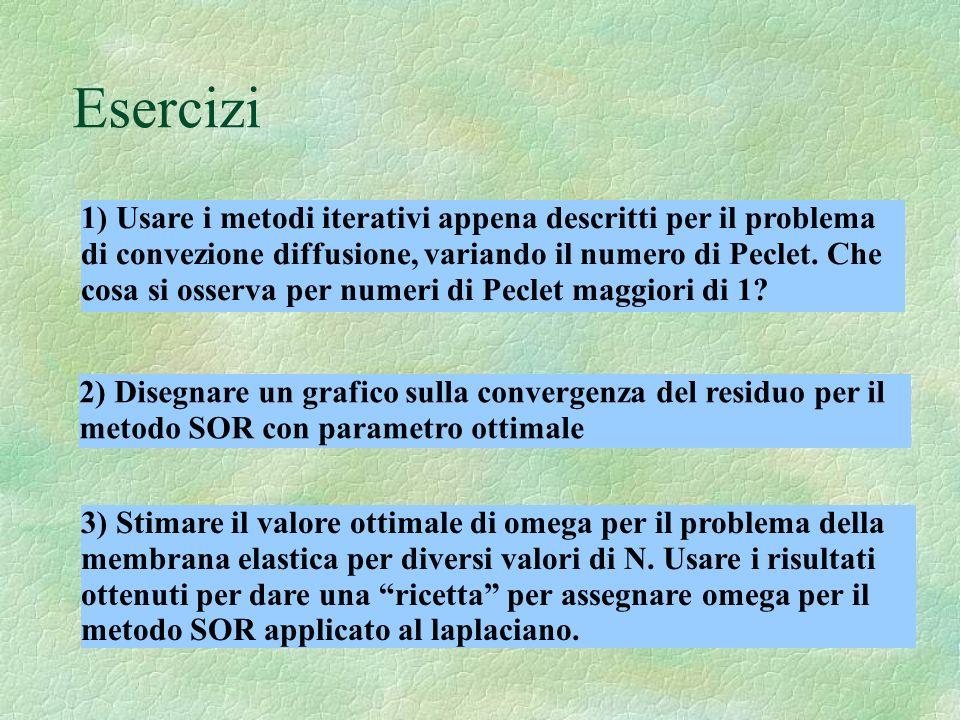 Esercizi 1) Usare i metodi iterativi appena descritti per il problema di convezione diffusione, variando il numero di Peclet.