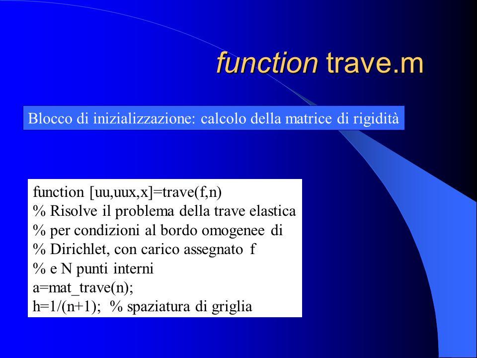 function trave.m function trave.m function [uu,uux,x]=trave(f,n) % Risolve il problema della trave elastica % per condizioni al bordo omogenee di % Dirichlet, con carico assegnato f % e N punti interni a=mat_trave(n); h=1/(n+1); % spaziatura di griglia Blocco di inizializzazione: calcolo della matrice di rigidità