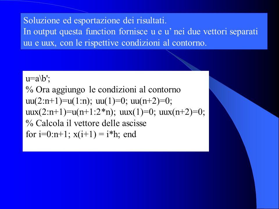 u=a\b ; % Ora aggiungo le condizioni al contorno uu(2:n+1)=u(1:n); uu(1)=0; uu(n+2)=0; uux(2:n+1)=u(n+1:2*n); uux(1)=0; uux(n+2)=0; % Calcola il vettore delle ascisse for i=0:n+1; x(i+1) = i*h; end Soluzione ed esportazione dei risultati.