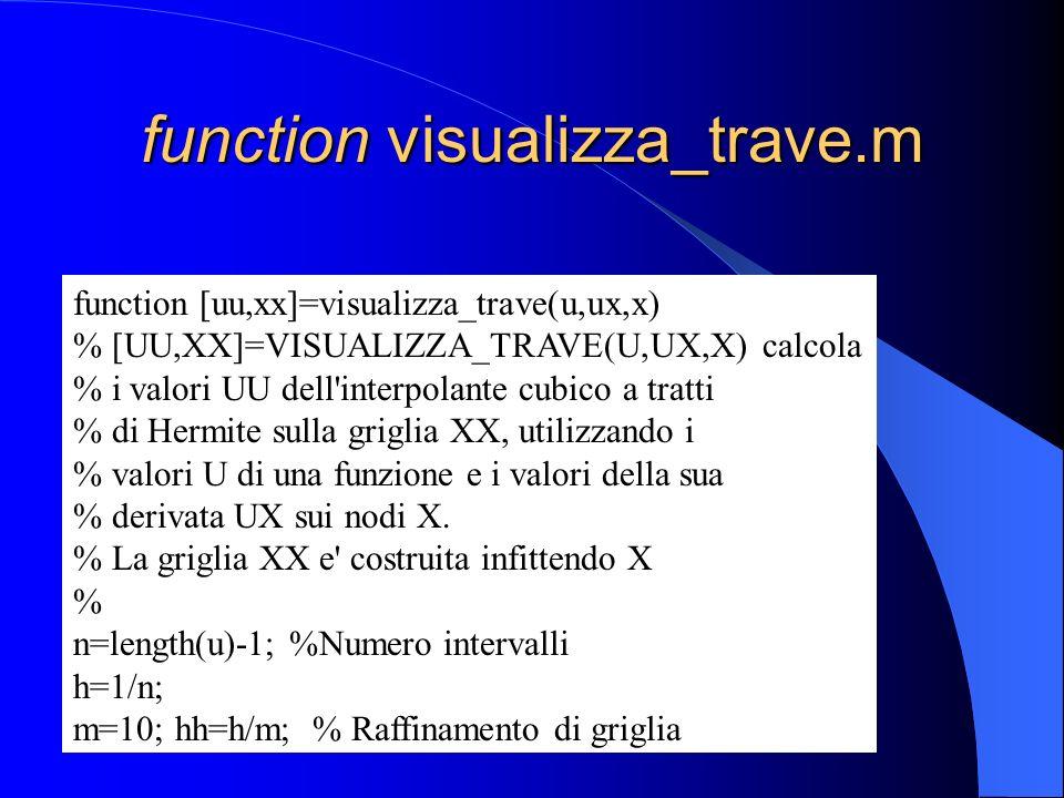 function visualizza_trave.m function [uu,xx]=visualizza_trave(u,ux,x) % [UU,XX]=VISUALIZZA_TRAVE(U,UX,X) calcola % i valori UU dell'interpolante cubic