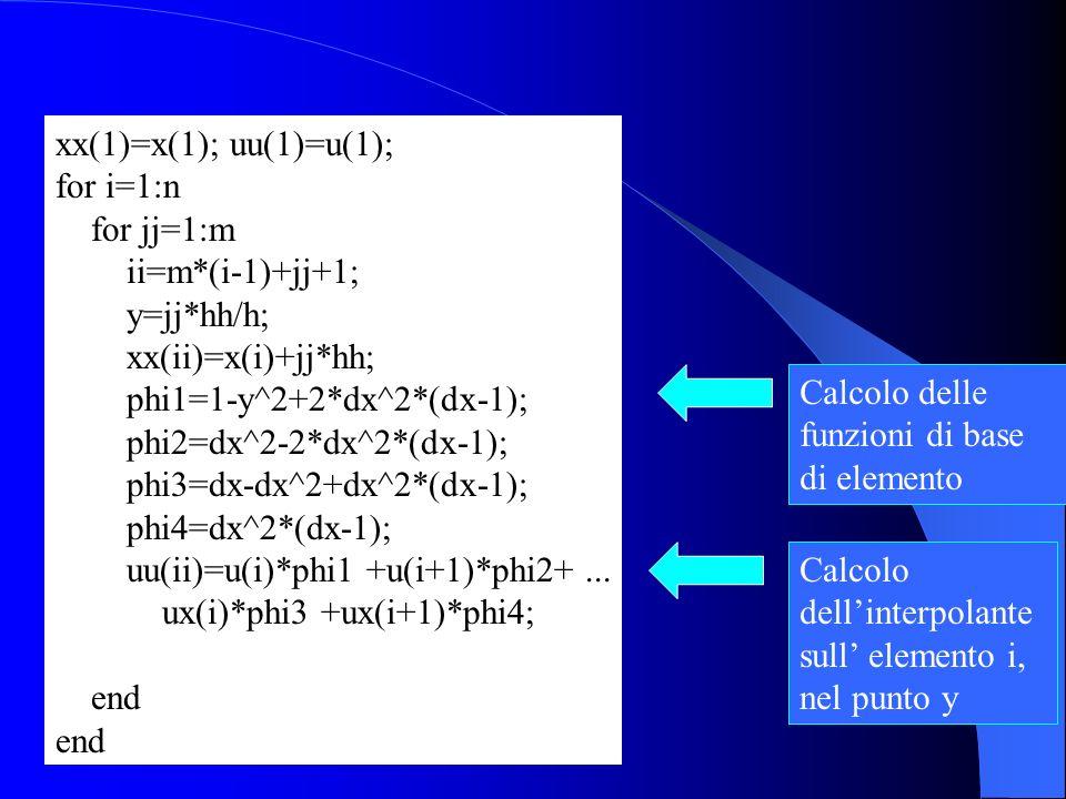 xx(1)=x(1); uu(1)=u(1); for i=1:n for jj=1:m ii=m*(i-1)+jj+1; y=jj*hh/h; xx(ii)=x(i)+jj*hh; phi1=1-y^2+2*dx^2*(dx-1); phi2=dx^2-2*dx^2*(dx-1); phi3=dx-dx^2+dx^2*(dx-1); phi4=dx^2*(dx-1); uu(ii)=u(i)*phi1 +u(i+1)*phi2+...