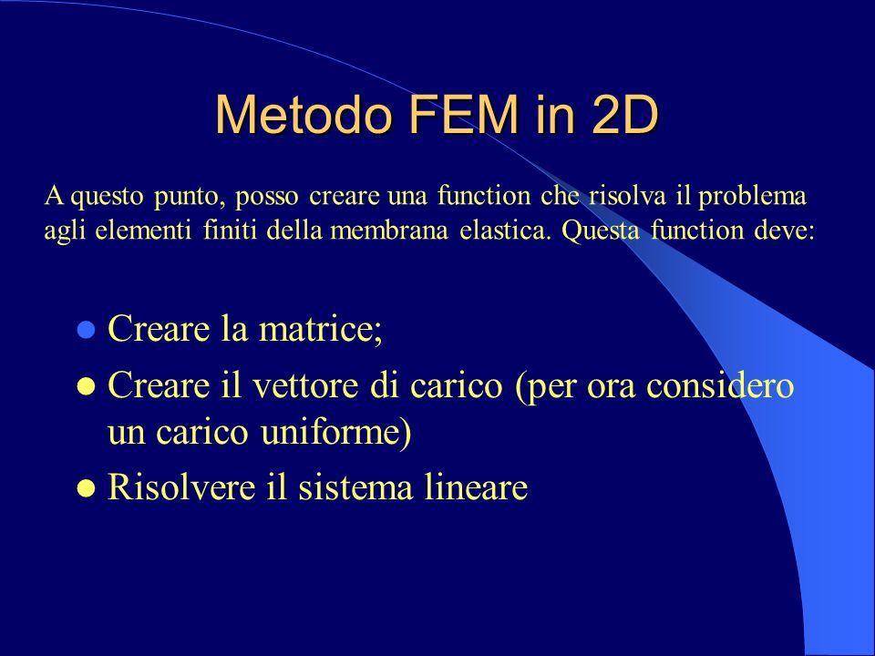 Metodo FEM in 2D A questo punto, posso creare una function che risolva il problema agli elementi finiti della membrana elastica. Questa function deve: