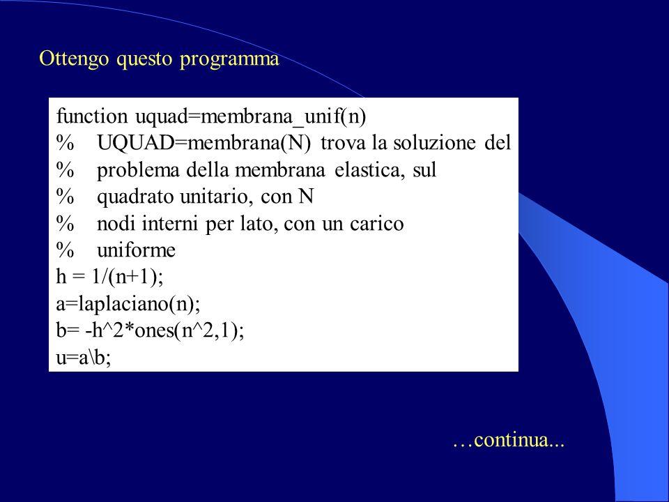 Ottengo questo programma function uquad=membrana_unif(n) % UQUAD=membrana(N) trova la soluzione del % problema della membrana elastica, sul % quadrato