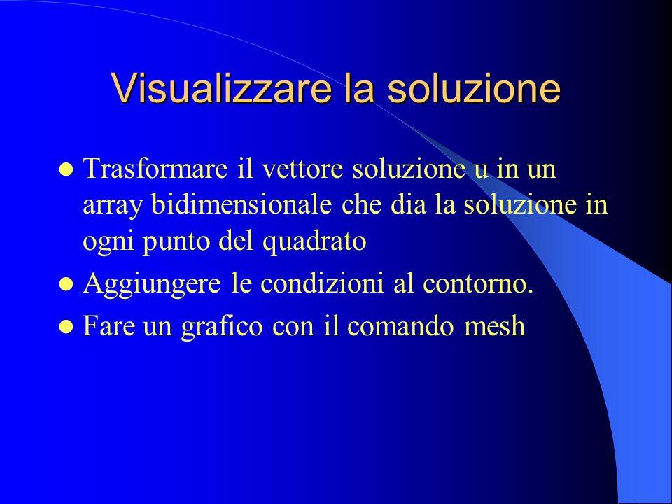 Visualizzare la soluzione Trasformare il vettore soluzione u in un array bidimensionale che dia la soluzione in ogni punto del quadrato Aggiungere le