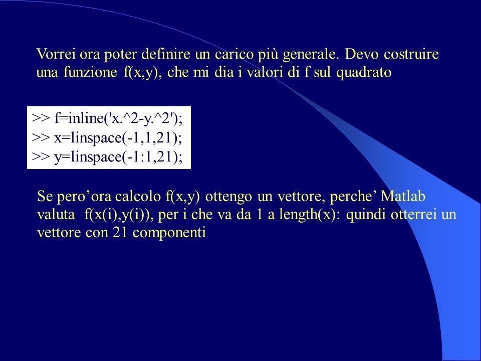 Vorrei ora poter definire un carico più generale. Devo costruire una funzione f(x,y), che mi dia i valori di f sul quadrato >> f=inline('x.^2-y.^2');