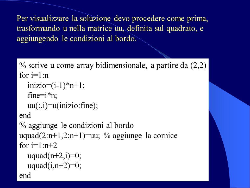 % scrive u come array bidimensionale, a partire da (2,2) for i=1:n inizio=(i-1)*n+1; fine=i*n; uu(:,i)=u(inizio:fine); end % aggiunge le condizioni al