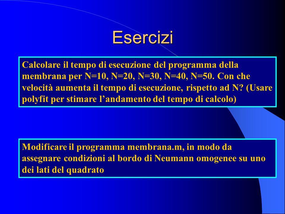 Esercizi Calcolare il tempo di esecuzione del programma della membrana per N=10, N=20, N=30, N=40, N=50. Con che velocità aumenta il tempo di esecuzio