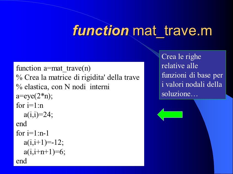 function mat_trave.m function mat_trave.m function a=mat_trave(n) % Crea la matrice di rigidita della trave % elastica, con N nodi interni a=eye(2*n); for i=1:n a(i,i)=24; end for i=1:n-1 a(i,i+1)=-12; a(i,i+n+1)=6; end Crea le righe relative alle funzioni di base per i valori nodali della soluzione…