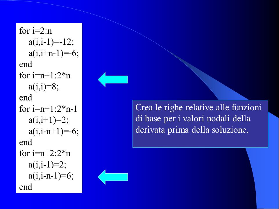 % scrive u come array bidimensionale, a partire da (2,2) for i=1:n inizio=(i-1)*n+1; fine=i*n; uu(:,i)=u(inizio:fine); end % aggiunge le condizioni al bordo uquad(2:n+1,2:n+1)=uu; % aggiunge la cornice for i=1:n+2 uquad(n+2,i)=0; uquad(i,n+2)=0; end Per visualizzare la soluzione devo procedere come prima, trasformando u nella matrice uu, definita sul quadrato, e aggiungendo le condizioni al bordo.