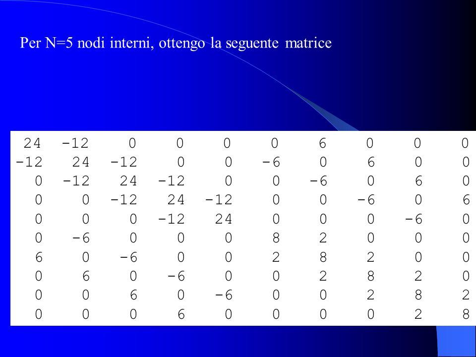 24 -12 0 0 0 0 6 0 0 0 -12 24 -12 0 0 -6 0 6 0 0 0 -12 24 -12 0 0 -6 0 6 0 0 0 -12 24 -12 0 0 -6 0 6 0 0 0 -12 24 0 0 0 -6 0 0 -6 0 0 0 8 2 0 0 0 6 0 -6 0 0 2 8 2 0 0 0 6 0 -6 0 0 2 8 2 0 0 0 6 0 -6 0 0 2 8 2 0 0 0 6 0 0 0 0 2 8 Per N=5 nodi interni, ottengo la seguente matrice