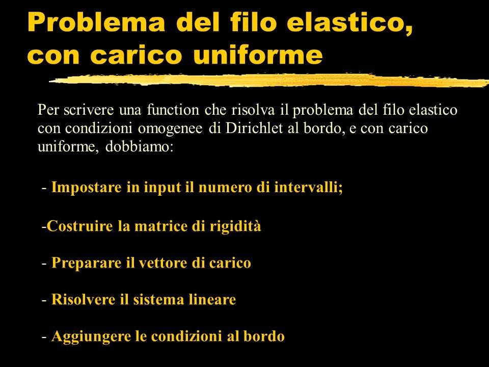 Problema del filo elastico, con carico uniforme Per scrivere una function che risolva il problema del filo elastico con condizioni omogenee di Dirichl