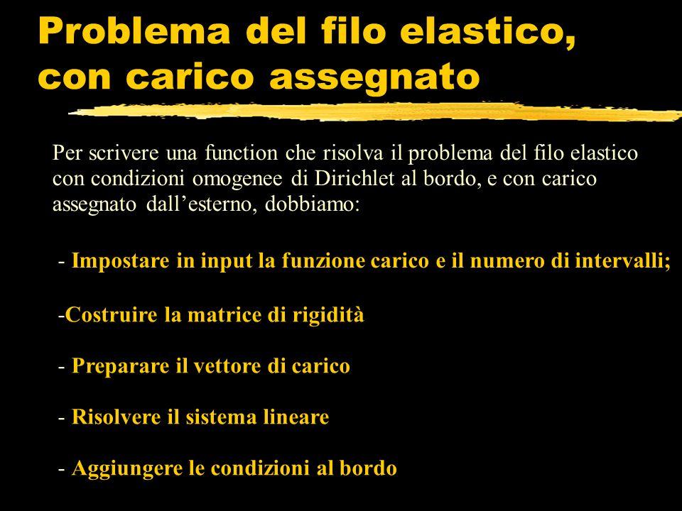 Problema del filo elastico, con carico assegnato Per scrivere una function che risolva il problema del filo elastico con condizioni omogenee di Dirich