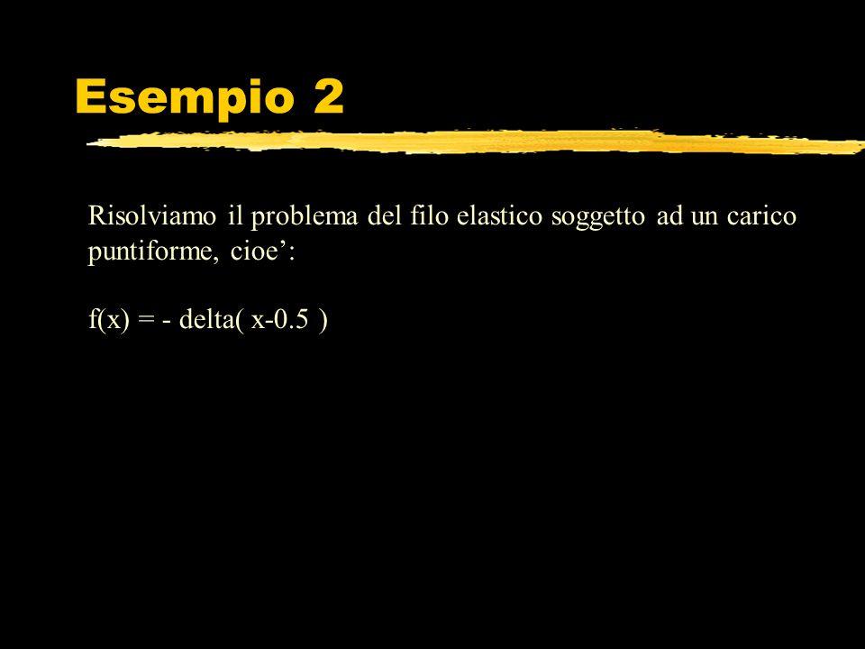 Risolviamo il problema del filo elastico soggetto ad un carico puntiforme, cioe: f(x) = - delta( x-0.5 ) Esempio 2