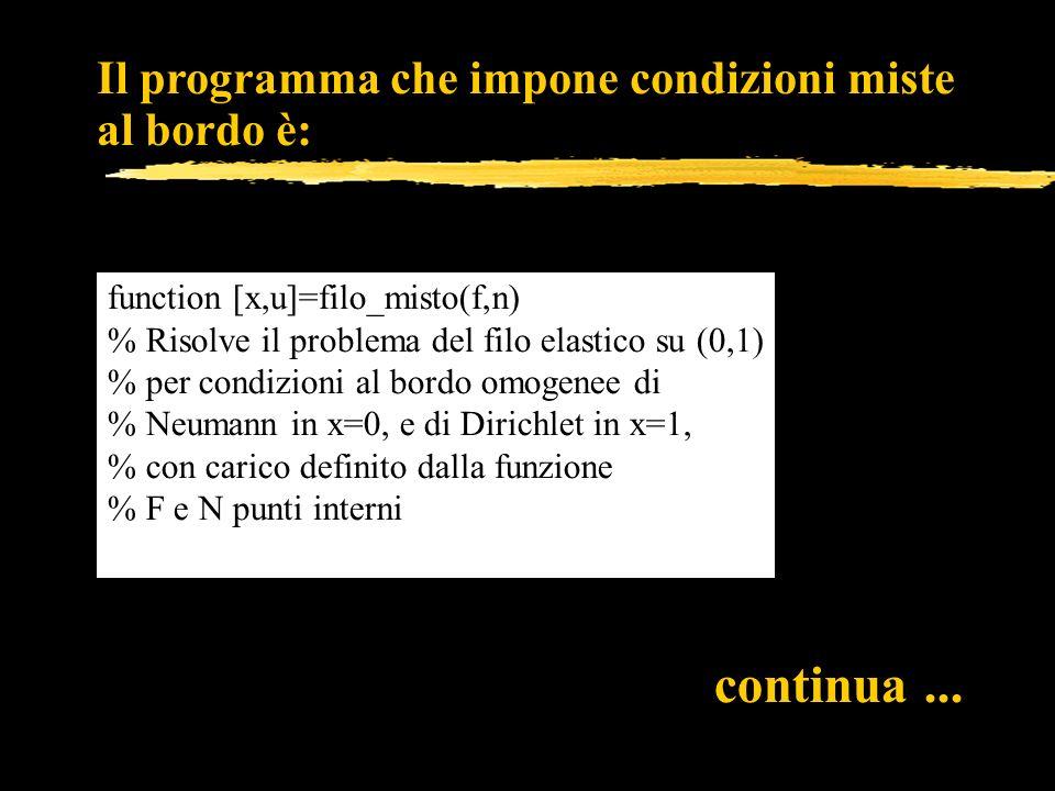Il programma che impone condizioni miste al bordo è: function [x,u]=filo_misto(f,n) % Risolve il problema del filo elastico su (0,1) % per condizioni
